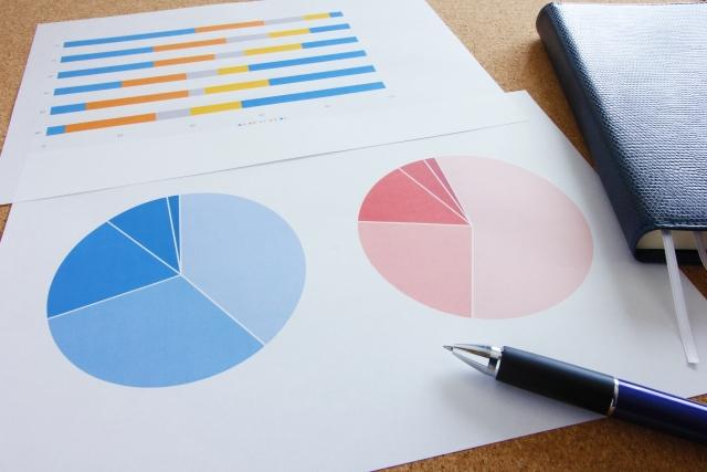 認知行動療法(円グラフ法)のイメージ